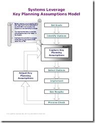 planning_model
