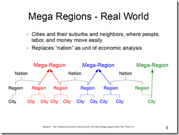 mega regions - real world slide