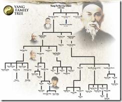 familytree (1)