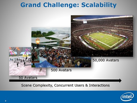 Grand Challenge - Scalability INTEL